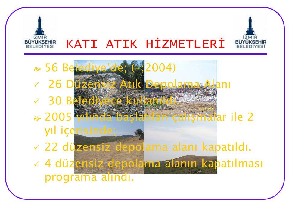 KATI ATIK HİZMETLERİ 56 Belediye'de; (-;2004)