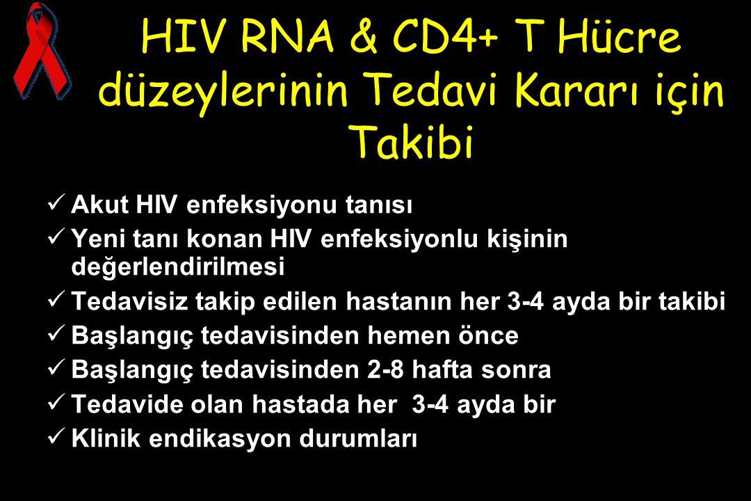 HIV RNA & CD4+ T Hücre düzeylerinin Tedavi Kararı için Takibi