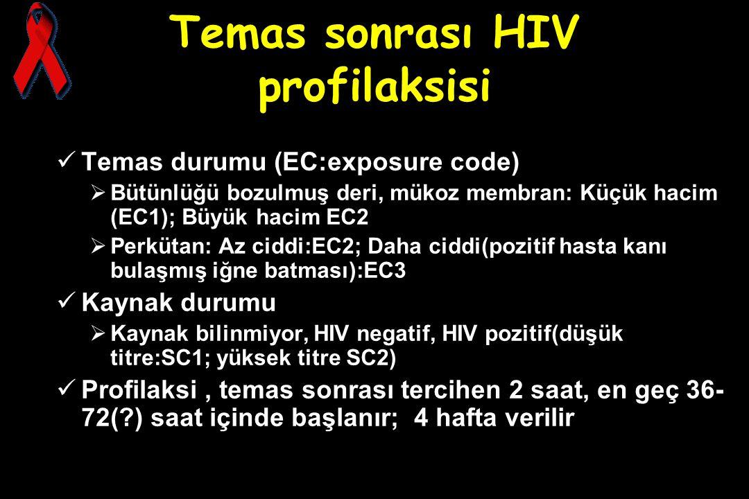 Temas sonrası HIV profilaksisi