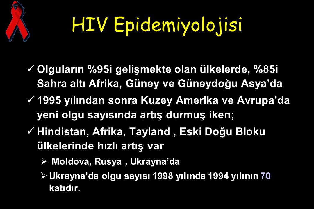 HIV Epidemiyolojisi Olguların %95i gelişmekte olan ülkelerde, %85i Sahra altı Afrika, Güney ve Güneydoğu Asya'da.