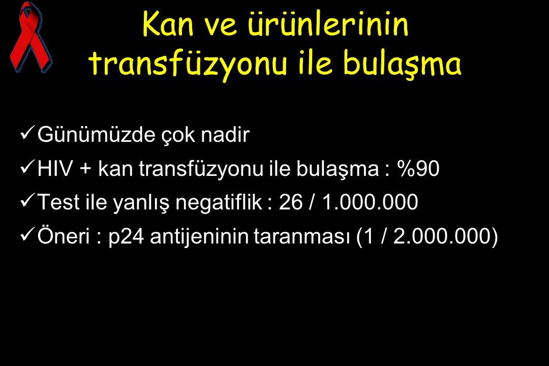 Kan ve ürünlerinin transfüzyonu ile bulaşma