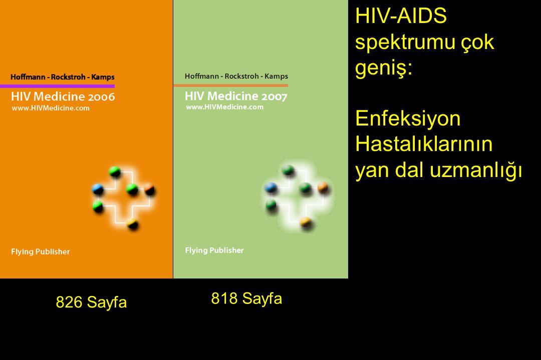 HIV-AIDS spektrumu çok geniş:
