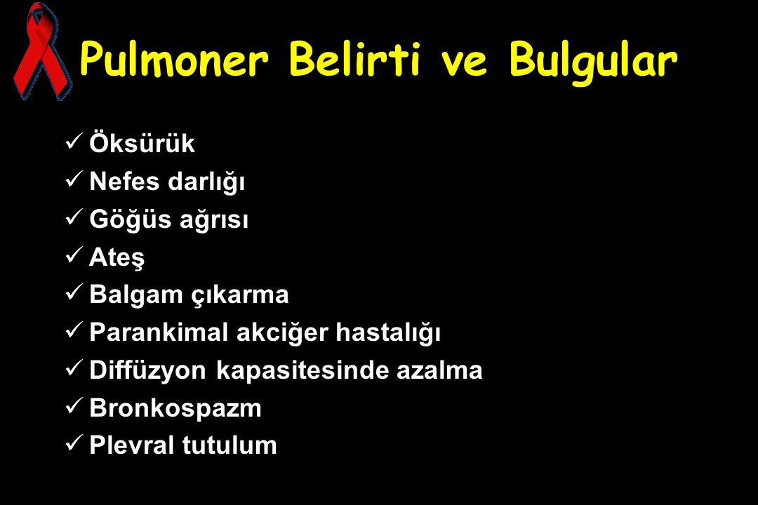 Pulmoner Belirti ve Bulgular