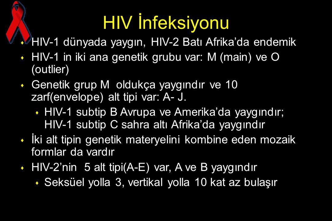 HIV İnfeksiyonu HIV-1 dünyada yaygın, HIV-2 Batı Afrika'da endemik