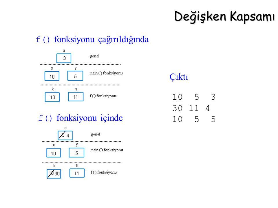 Değişken Kapsamı f() fonksiyonu çağırıldığında Çıktı 10 5 3 30 11 4