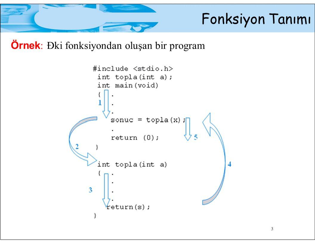 Fonksiyon Tanımı Örnek: Đki fonksiyondan oluşan bir program 3