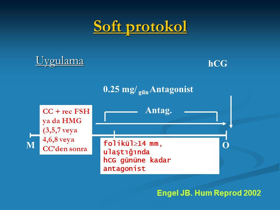 Soft protokol Uygulama M O Antag. 0.25 mg/ gün Antagonist hCG