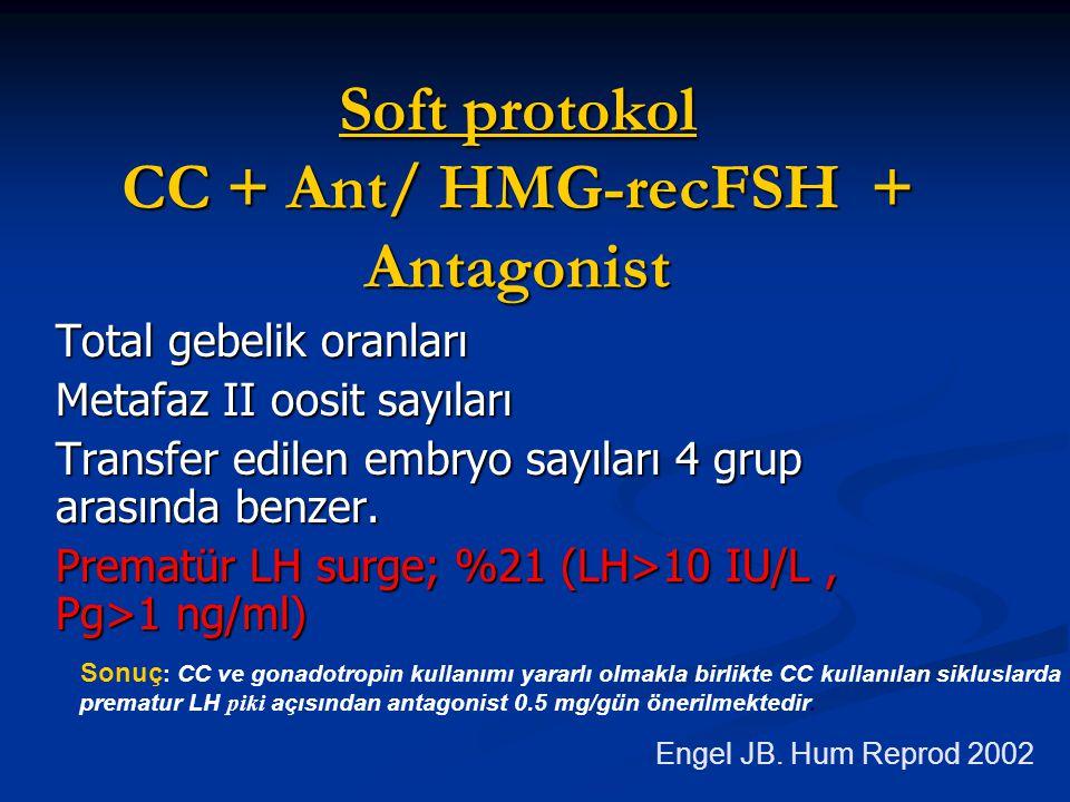 Soft protokol CC + Ant/ HMG-recFSH + Antagonist