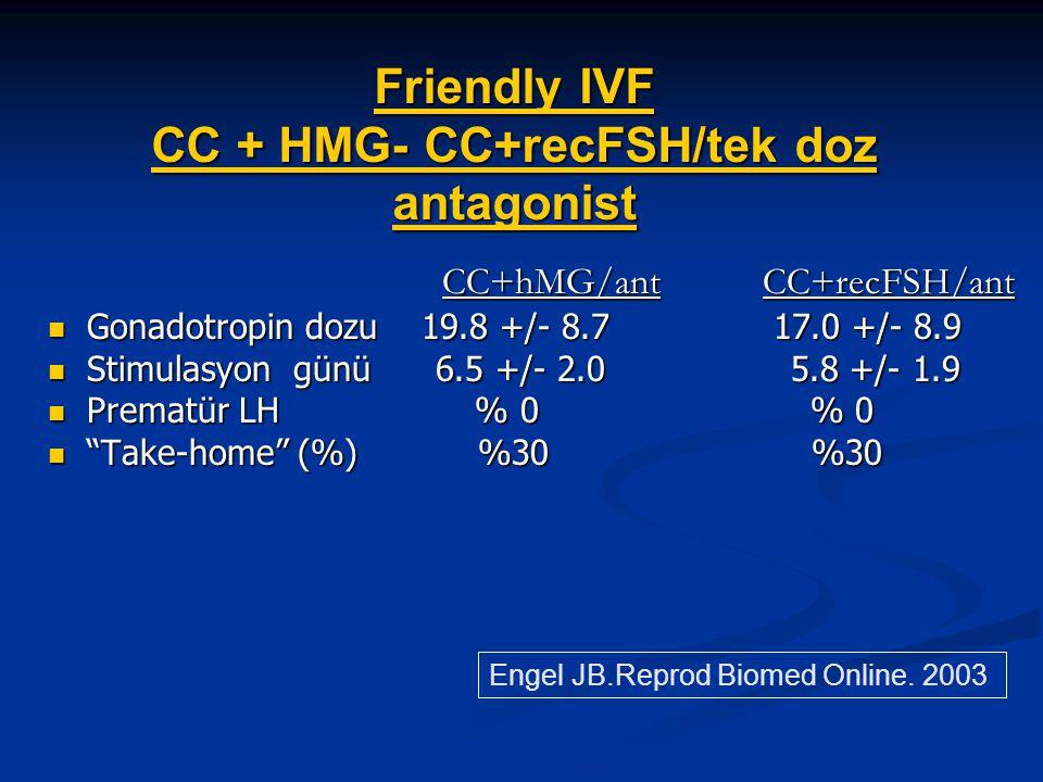 Friendly IVF CC + HMG- CC+recFSH/tek doz antagonist