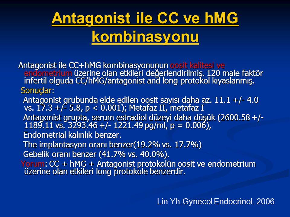Antagonist ile CC ve hMG kombinasyonu