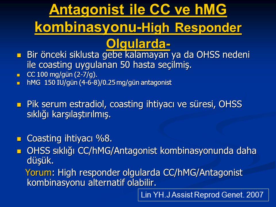 Antagonist ile CC ve hMG kombinasyonu-High Responder Olgularda-