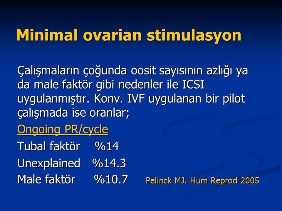 Minimal ovarian stimulasyon