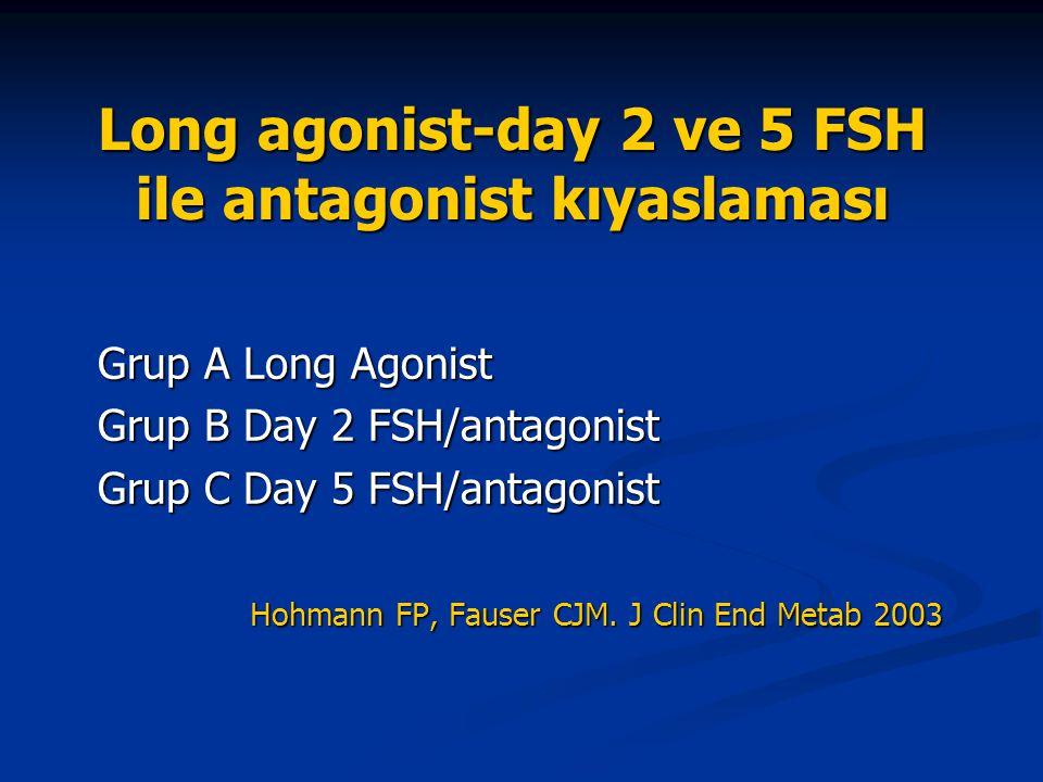 Long agonist-day 2 ve 5 FSH ile antagonist kıyaslaması
