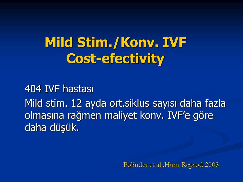 Mild Stim./Konv. IVF Cost-efectivity