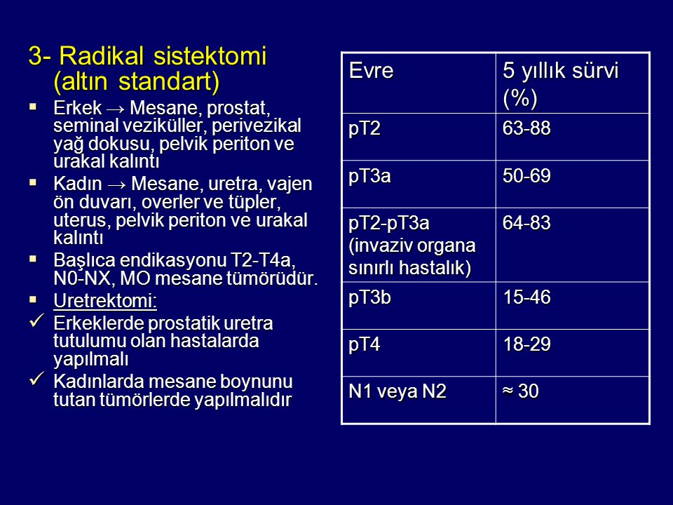 3- Radikal sistektomi (altın standart)