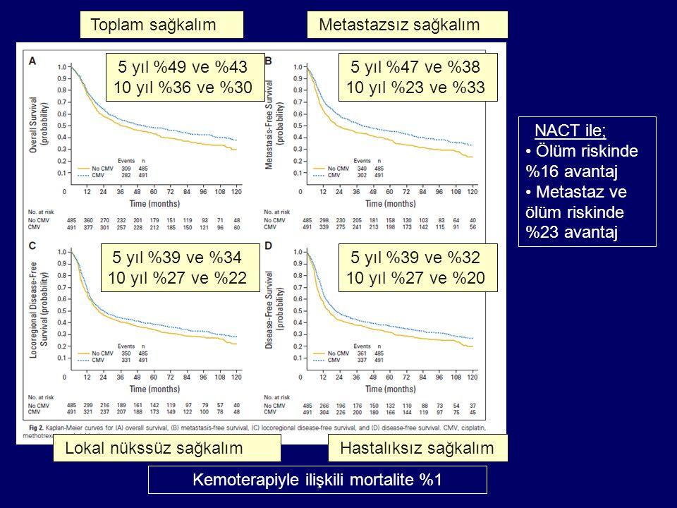Kemoterapiyle ilişkili mortalite %1