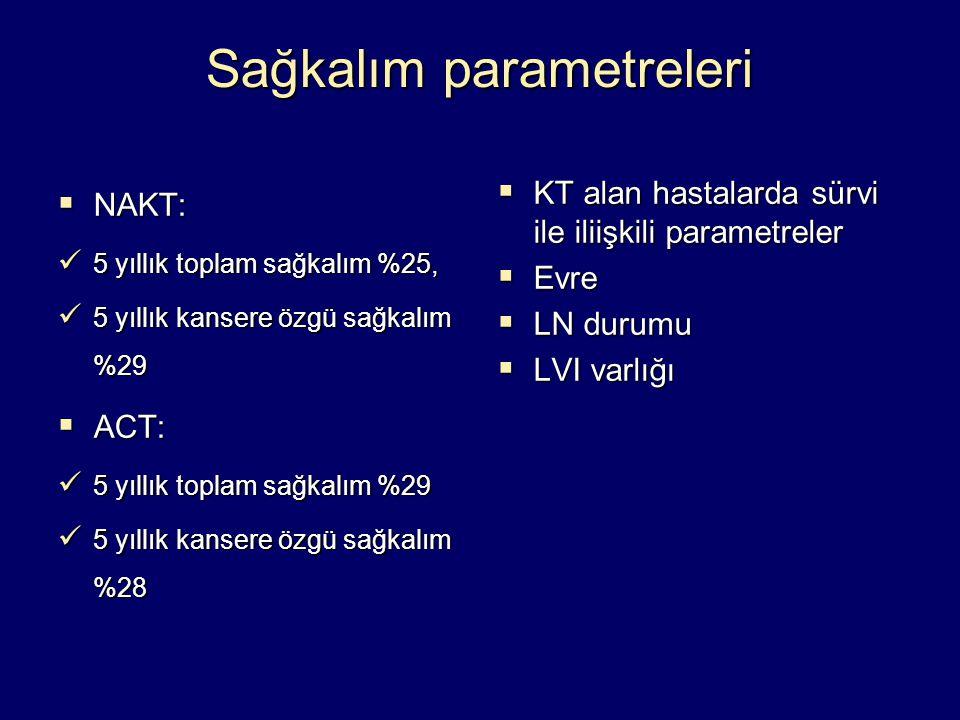 Sağkalım parametreleri