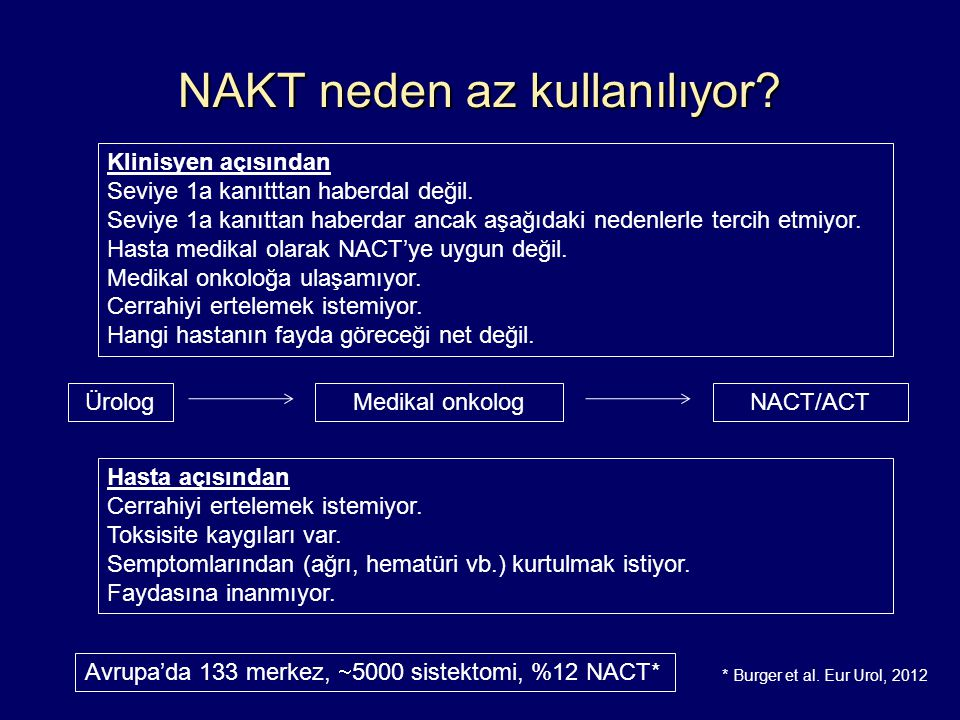 NAKT neden az kullanılıyor