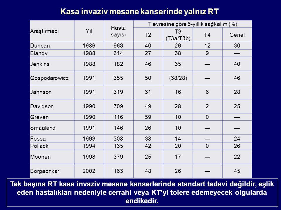 Kasa invaziv mesane kanserinde yalnız RT