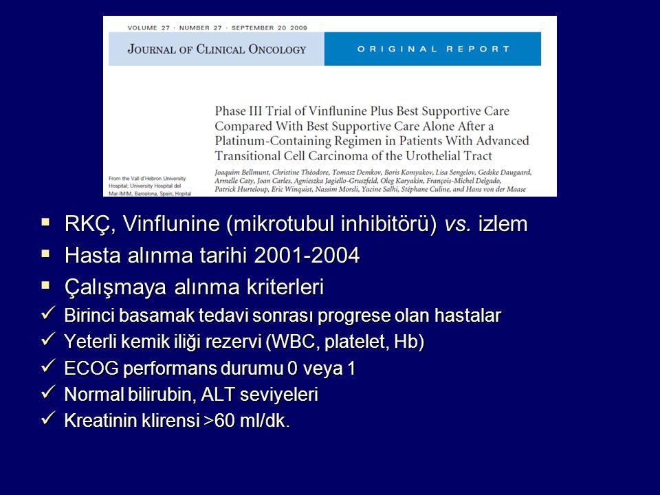 RKÇ, Vinflunine (mikrotubul inhibitörü) vs. izlem