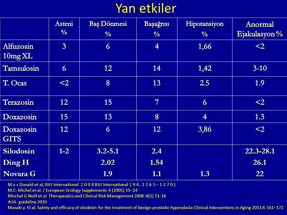 Yan etkiler Anormal Ejakulasyon % Alfuzosin 10mg XL 3 6 4 1,66 <2