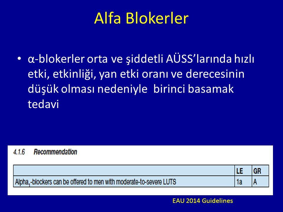 Alfa Blokerler