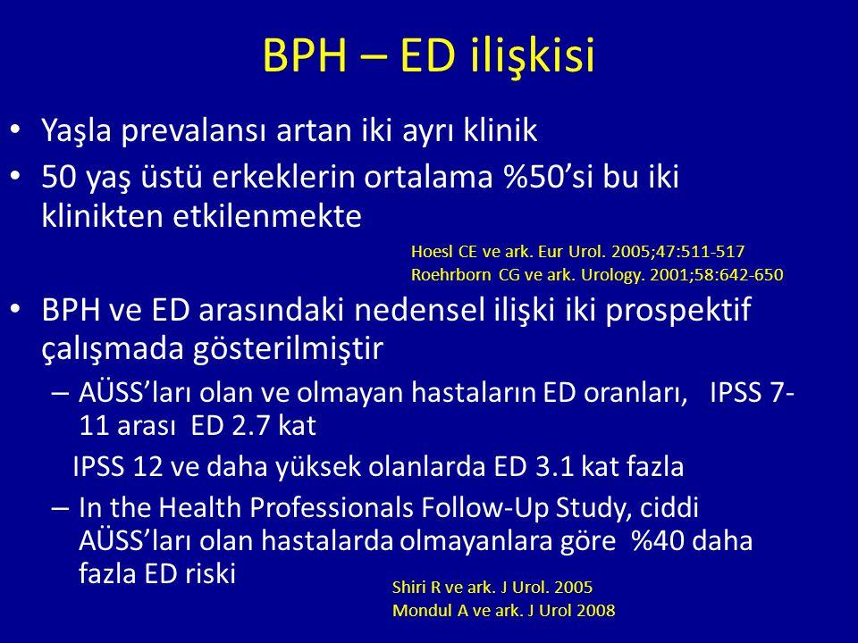 BPH – ED ilişkisi Yaşla prevalansı artan iki ayrı klinik