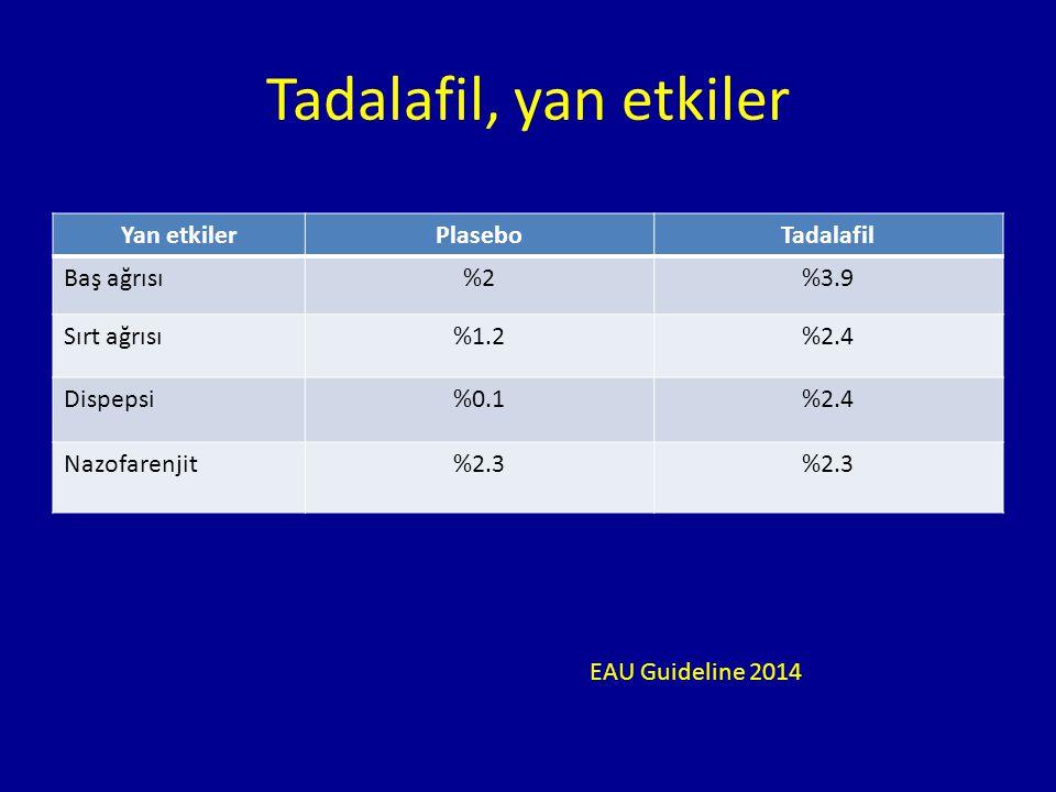 Tadalafil, yan etkiler Yan etkiler Plasebo Tadalafil Baş ağrısı %2