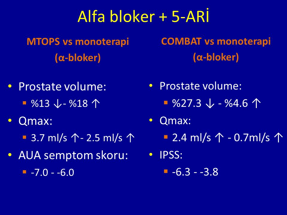 Alfa bloker + 5-ARİ Prostate volume: Qmax: AUA semptom skoru: