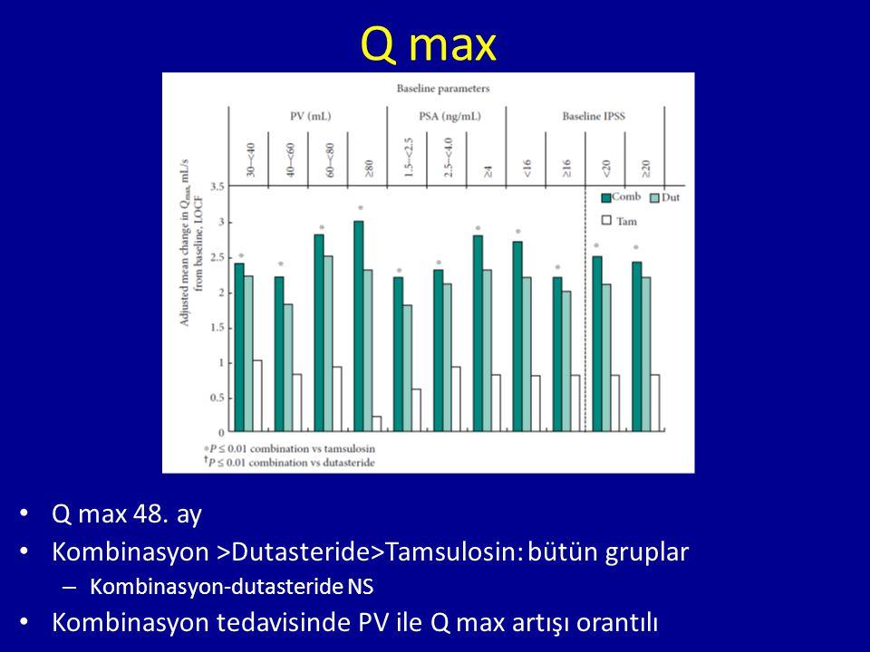 Q max Q max 48. ay. Kombinasyon >Dutasteride>Tamsulosin: bütün gruplar. Kombinasyon-dutasteride NS.