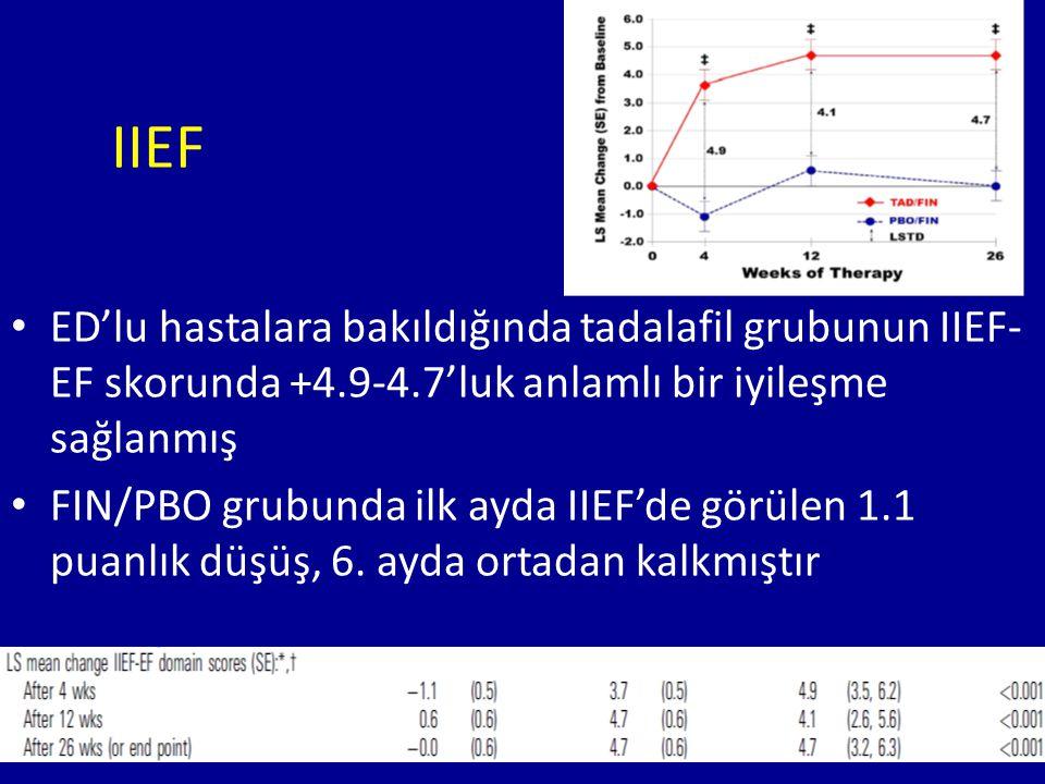 IIEF ED'lu hastalara bakıldığında tadalafil grubunun IIEF-EF skorunda +4.9-4.7'luk anlamlı bir iyileşme sağlanmış.