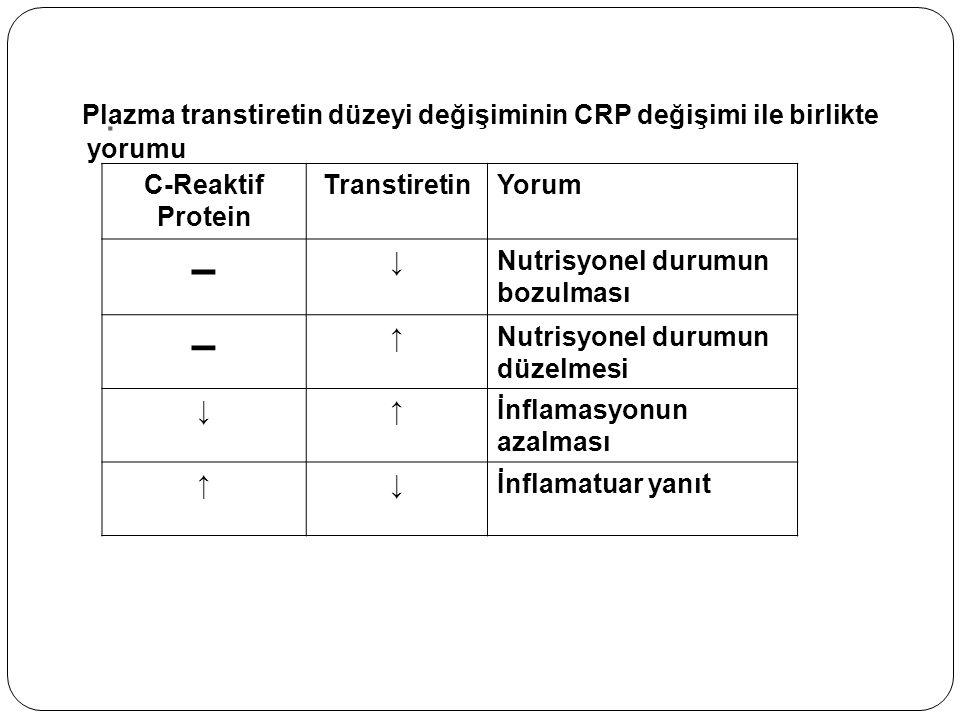. Plazma transtiretin düzeyi değişiminin CRP değişimi ile birlikte yorumu. C-Reaktif Protein. Transtiretin.