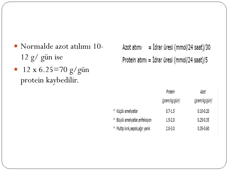 Normalde azot atılımı 10- 12 g/ gün ise