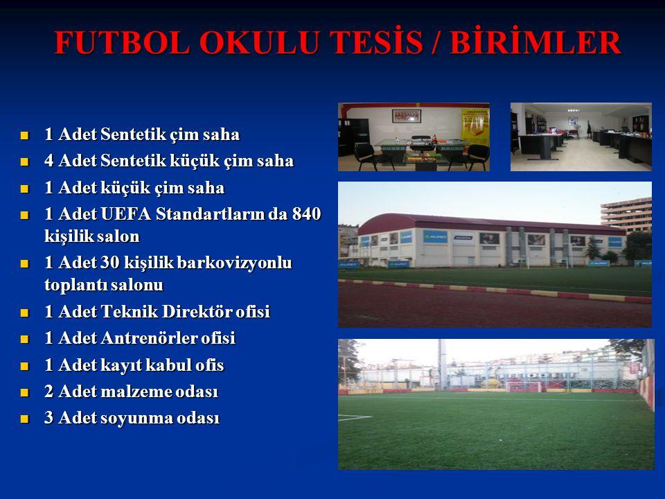 FUTBOL OKULU TESİS / BİRİMLER