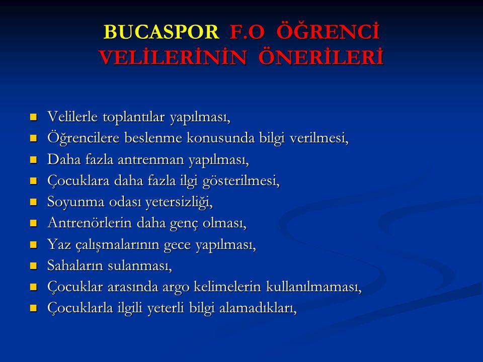 BUCASPOR F.O ÖĞRENCİ VELİLERİNİN ÖNERİLERİ