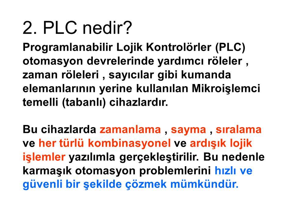 2. PLC nedir