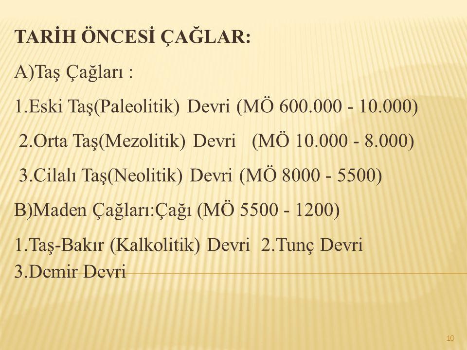 TARİH ÖNCESİ ÇAĞLAR: A)Taş Çağları : 1.Eski Taş(Paleolitik) Devri (MÖ 600.000 - 10.000) 2.Orta Taş(Mezolitik) Devri (MÖ 10.000 - 8.000)