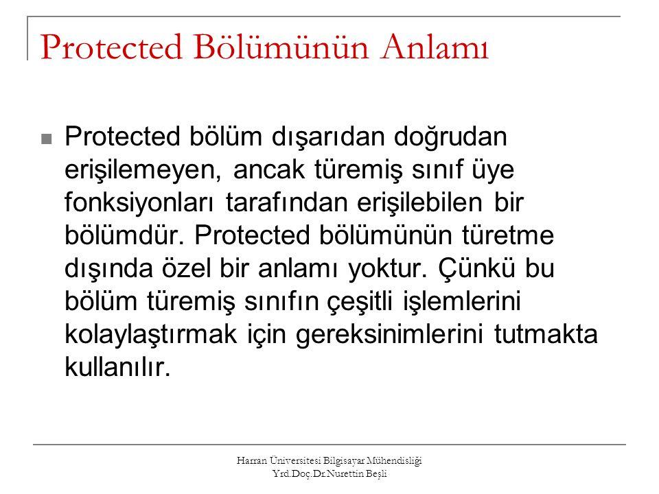 Protected Bölümünün Anlamı