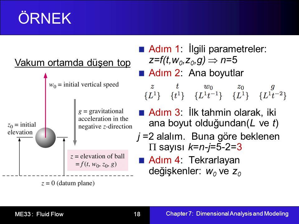 ÖRNEK Adım 1: İlgili parametreler: z=f(t,w0,z0,g)  n=5