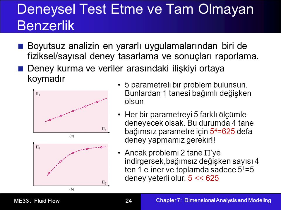 Deneysel Test Etme ve Tam Olmayan Benzerlik