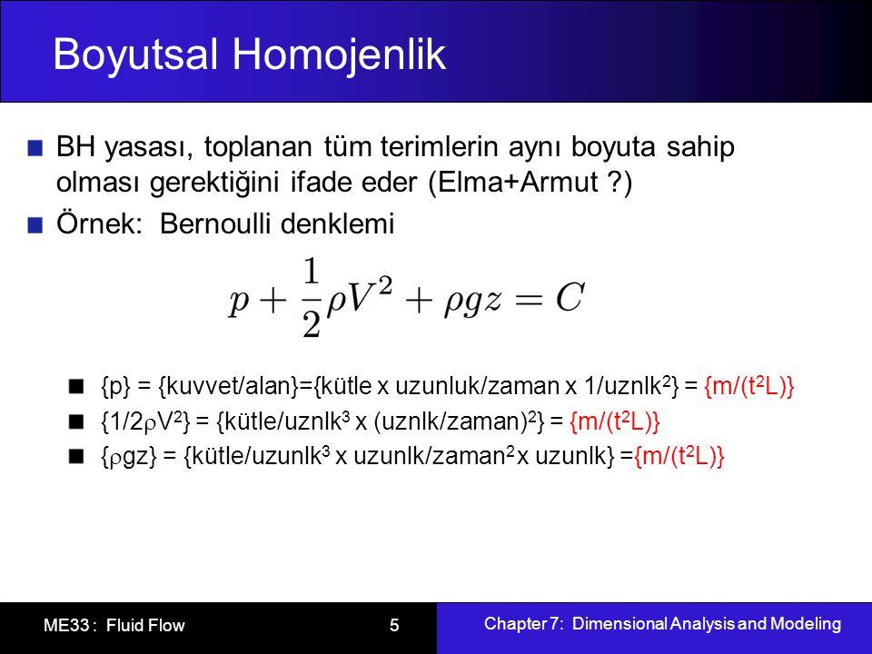 Boyutsal Homojenlik BH yasası, toplanan tüm terimlerin aynı boyuta sahip olması gerektiğini ifade eder (Elma+Armut )