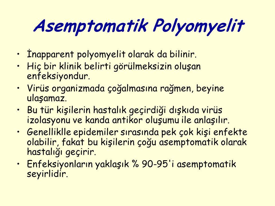 Asemptomatik Polyomyelit