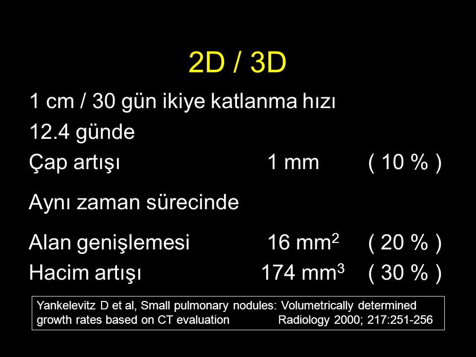 2D / 3D 1 cm / 30 gün ikiye katlanma hızı 12.4 günde