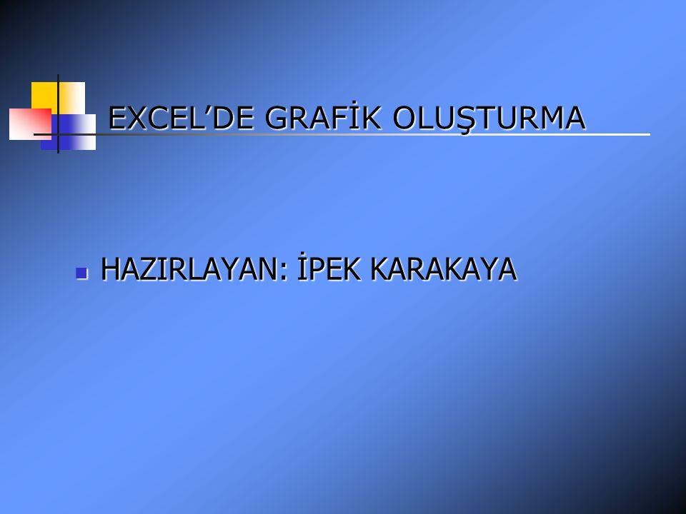 EXCEL'DE GRAFİK OLUŞTURMA