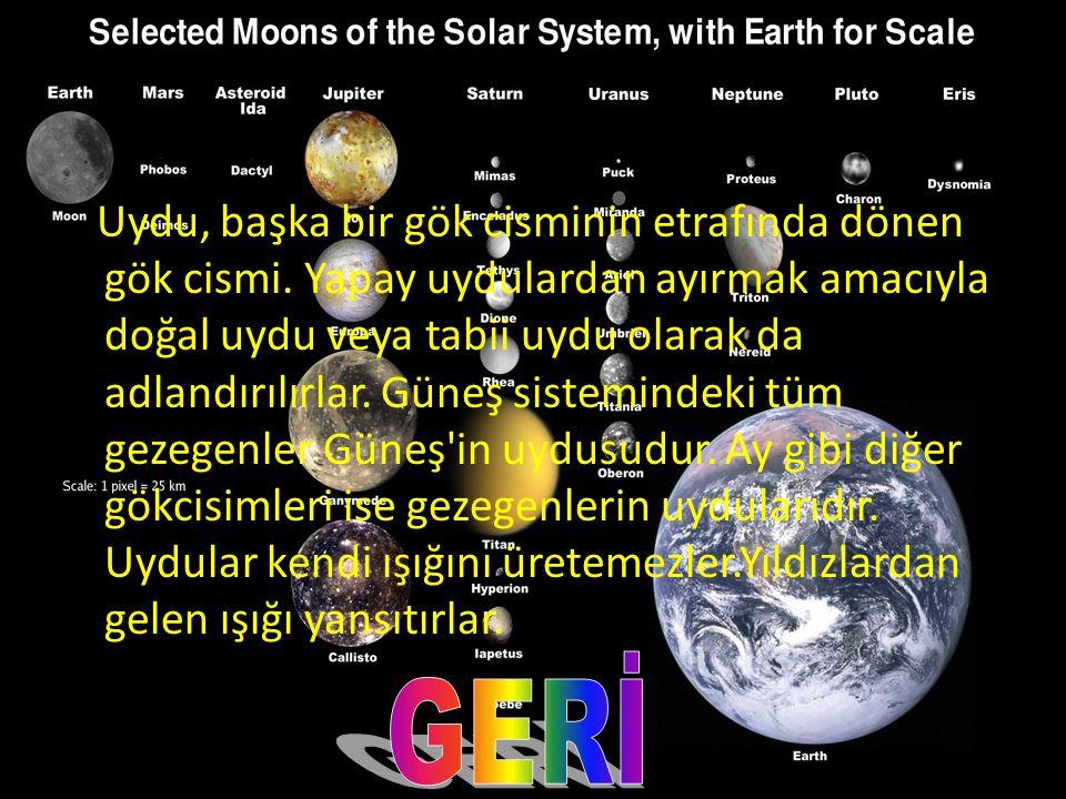 Uydu, başka bir gök cisminin etrafında dönen gök cismi