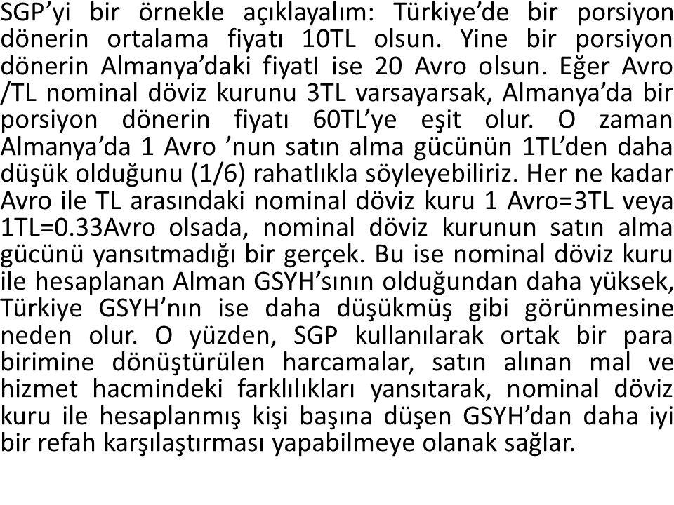 SGP'yi bir örnekle açıklayalım: Türkiye'de bir porsiyon dönerin ortalama fiyatı 10TL olsun.