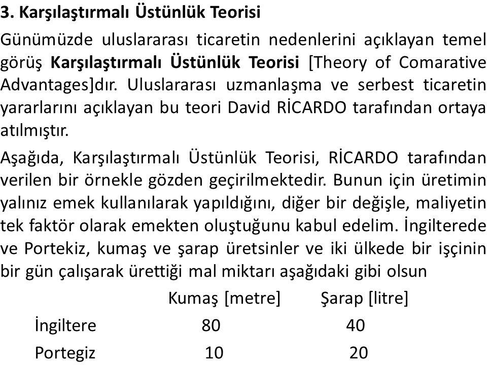 3. Karşılaştırmalı Üstünlük Teorisi