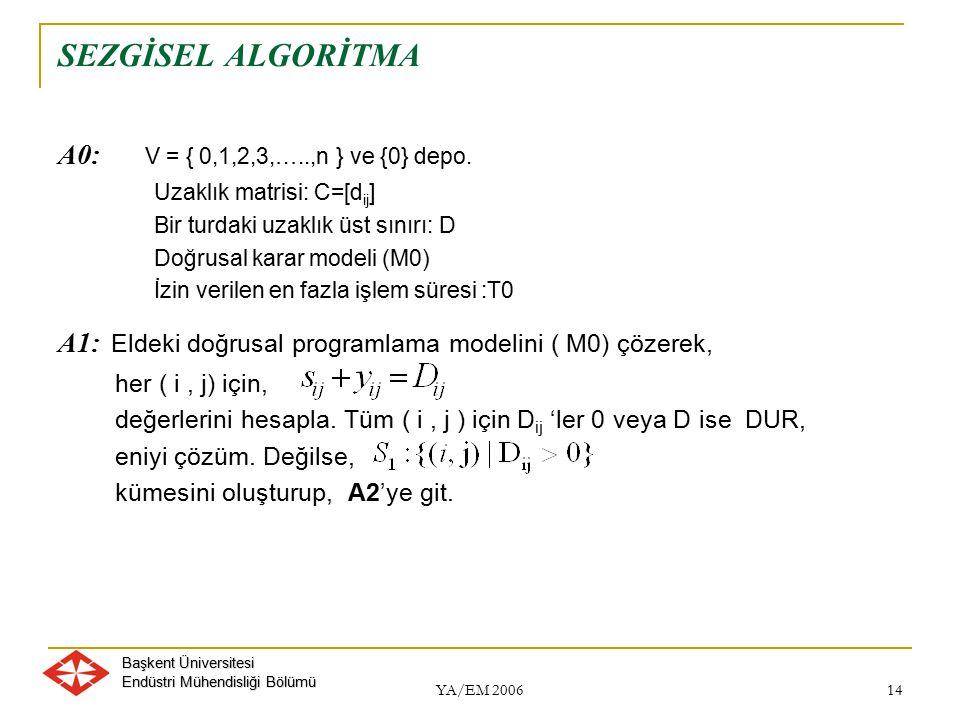 SEZGİSEL ALGORİTMA A0: V = { 0,1,2,3,…..,n } ve {0} depo.