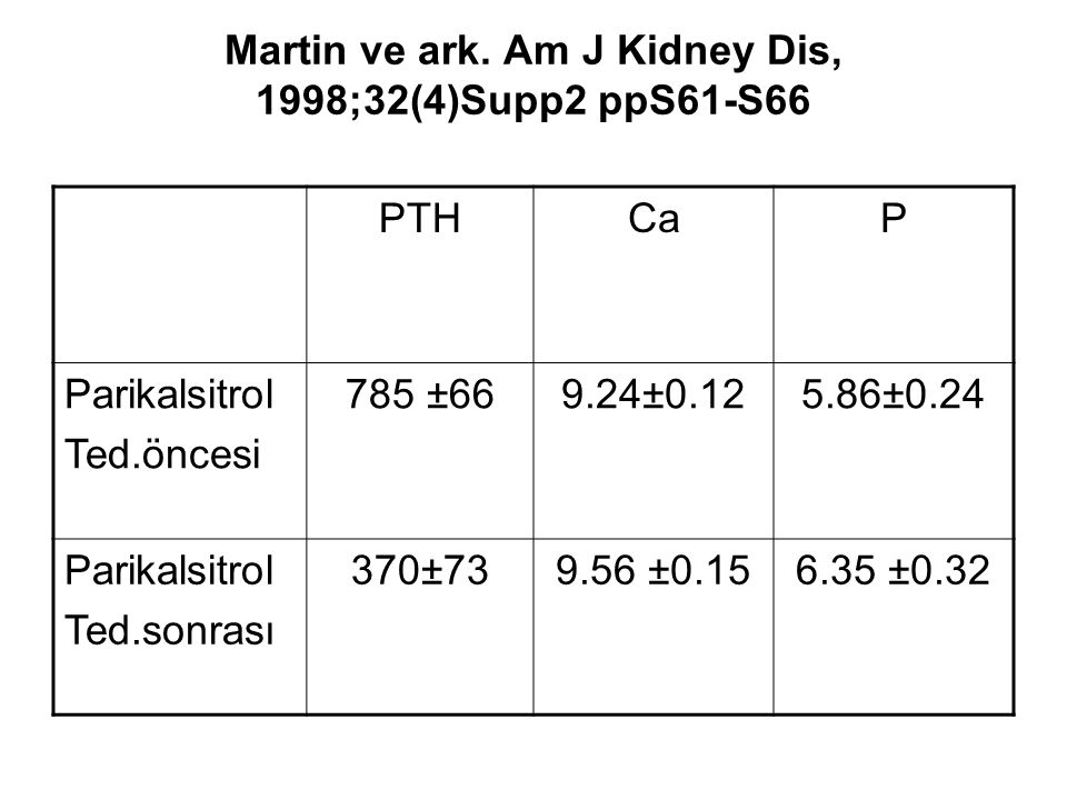 Martin ve ark. Am J Kidney Dis, 1998;32(4)Supp2 ppS61-S66