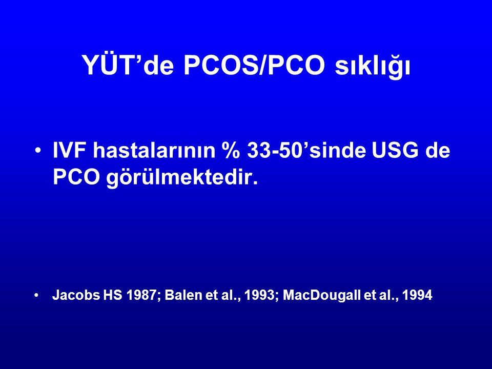 YÜT'de PCOS/PCO sıklığı